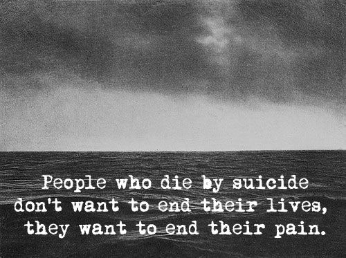 Pain and Suicide